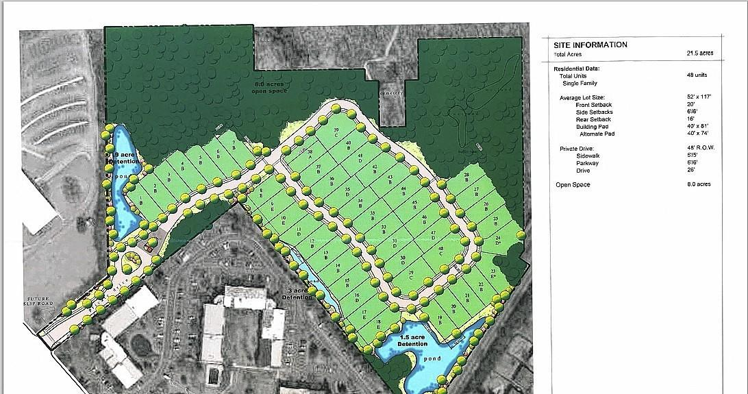Builder wants to put 48 homes by the Grove tribunedigital