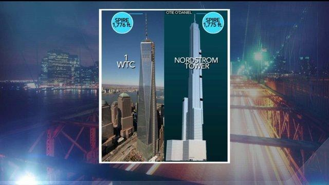 Nordstrom Tower will be world's largest residential building [Video]