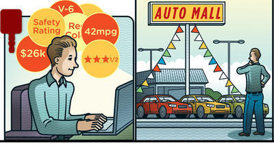 A step-by-step guide to help you get the best deal on a new car