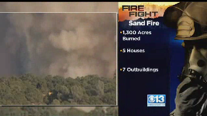 More evacuations ordered as Sand fire rages on [Video]