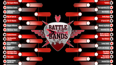 A voting update on Orlando Sentinel Battle of the Bands