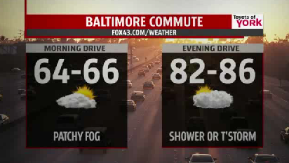Commuter forecast for Wednesday [Video]