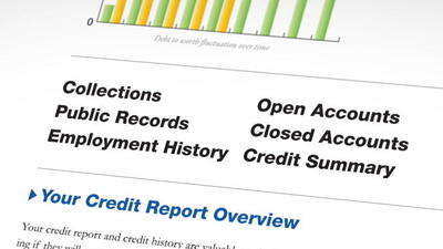 lllinois Millennials: We know the score when it comes to credit, financial literacy