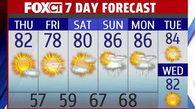 Thursday Night Forecast