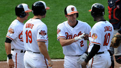 Orioles pound Minnesota Twins early, hold on late for 12-8 win Sunday afternoon