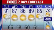 Monday Night Forecast