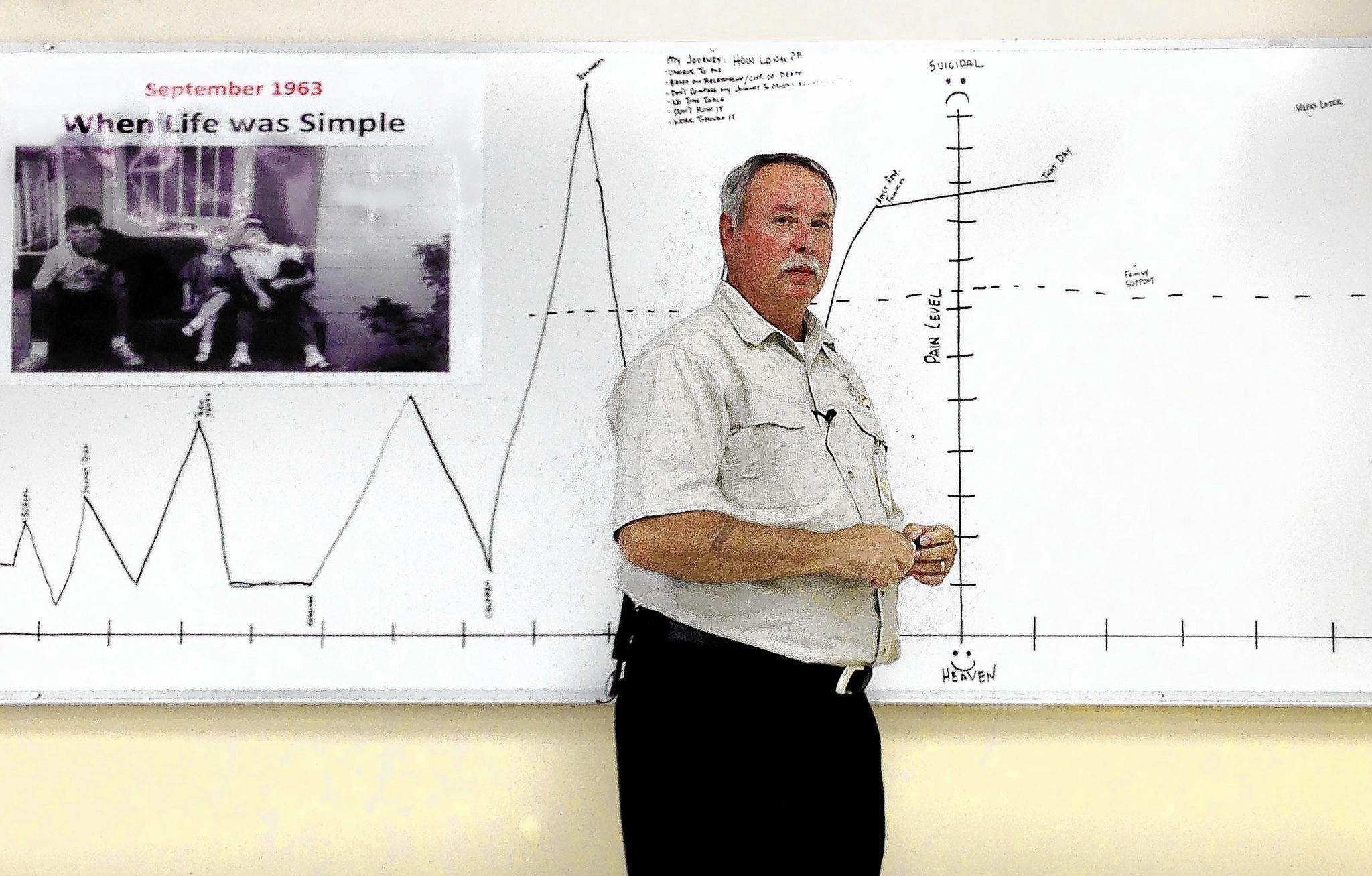 "Hollis Palmer explains his journey through grief to a group gathered in Hampton on Wednesday evening. Hollis started leading grief groups after his son died unexpectedly in 2008. On the whiteboard, Palmer shows the timeline of his life on a horizontal line. His level of grief is expressed in a vertical scale from ""Heaven"" being perfectly content in life to ""Suicide"" in the months after his son's death."