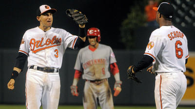 Orioles take early five-run lead, hold on for 5-4 victory over Reds on Tuesday night
