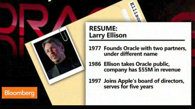 How will Oracle investors react to Ellison stepping down? [Video]