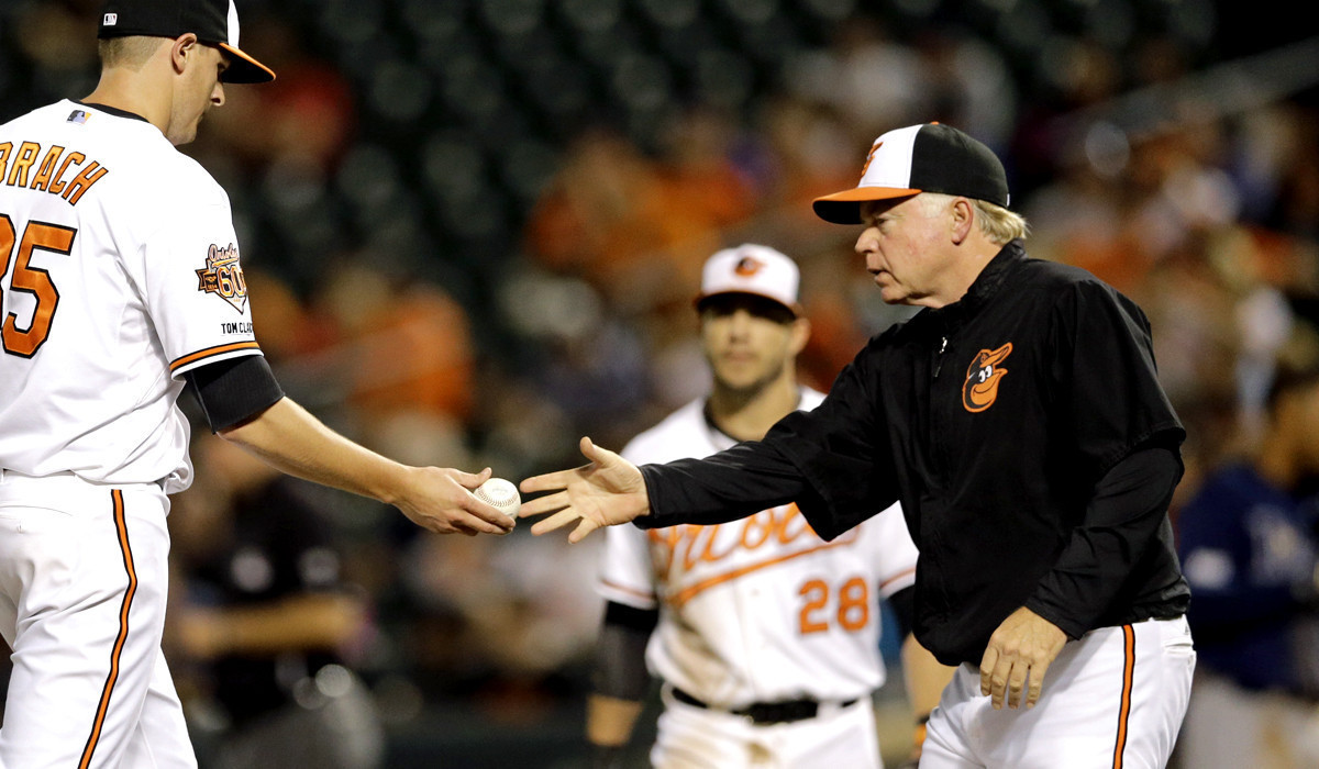 A look at the ALCS matchup between the Orioles and Royals