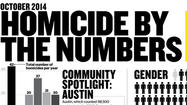34 homicides in October 2014