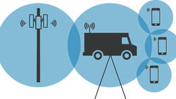 How a stingray device works