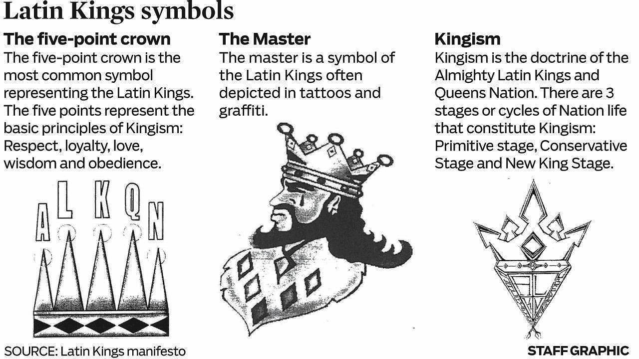 Images Of Latin Kings Symbols And Signs Spacehero