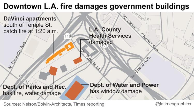 DaVinci apartment fire damages Los Angeles government buildings