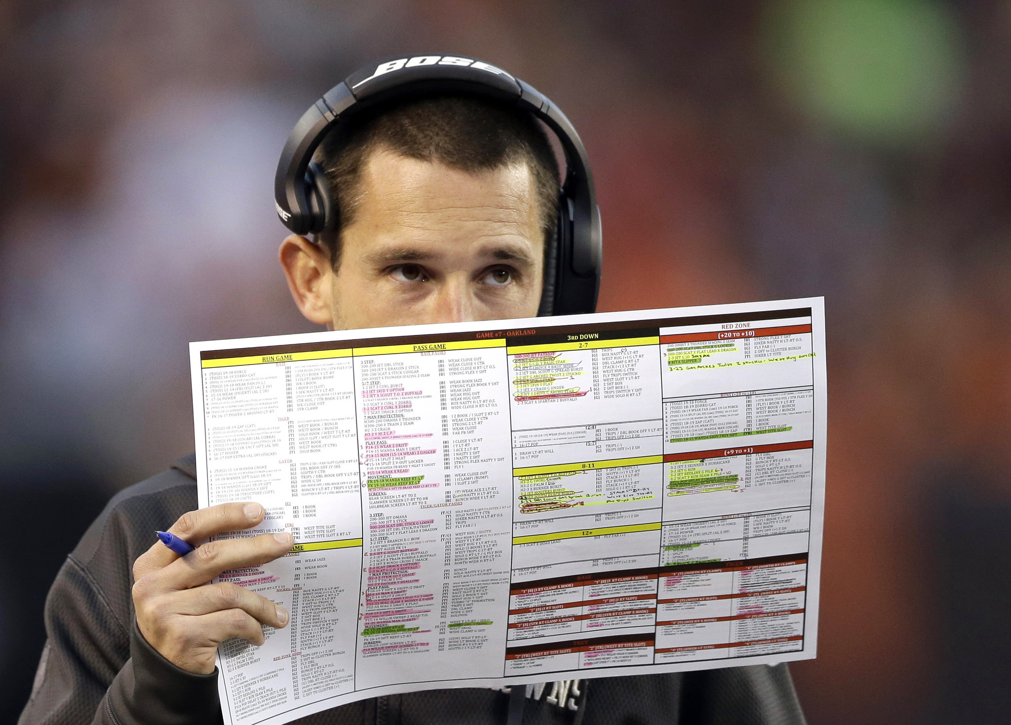ravens remain high on kyle shanahan after strong interview last ravens remain high on kyle shanahan after strong interview last year sources say baltimore sun