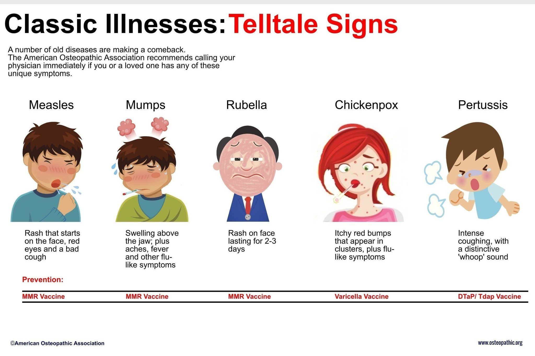 symptoms early measles Diseases: a brief guide to causes, symptoms, history, and treatment search our collections k1 2 te aching and le arnin.