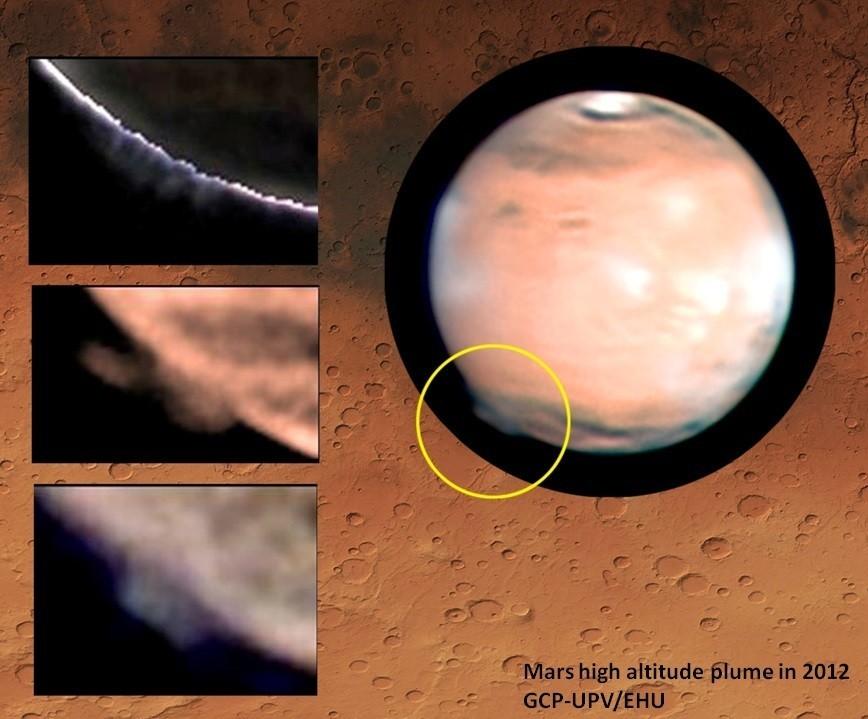 Protuberanza atmosferica su Marte
