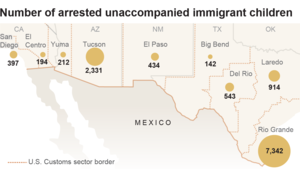Illegal crossings in Southwest border show overall dip