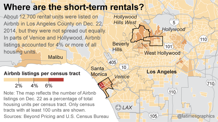 Where are the short-term rentals?