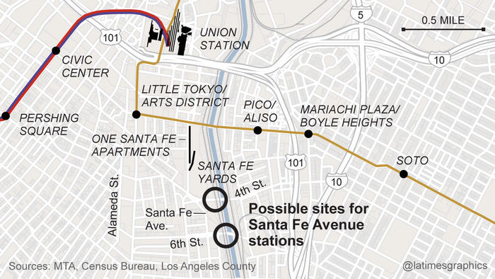 Possible sites for Santa Fe Avenue stations