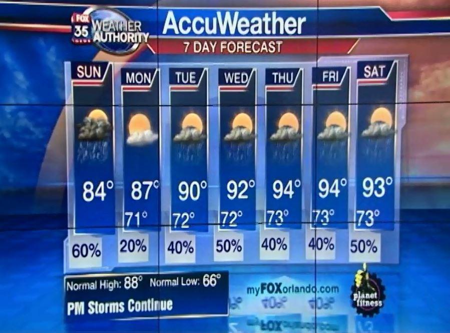 Weather For Sunday : Orlando weather forecast for sunday may sun sentinel