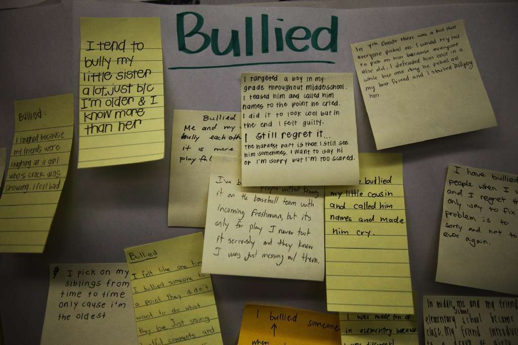 a discussion on the issue of bullying Get an email notification whenever someone contributes to the discussion cancel start watching (9  bullying is a complex issue.