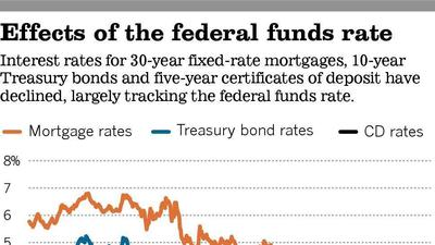 Q&A: How a key Fed interest rate affects the economy
