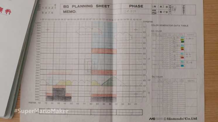 See the graph paper sketches that became \'Super Mario Bros.\' - LA ...