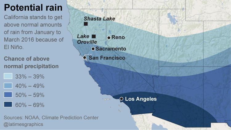 El Nino rain forecast for California for the winter of 2016