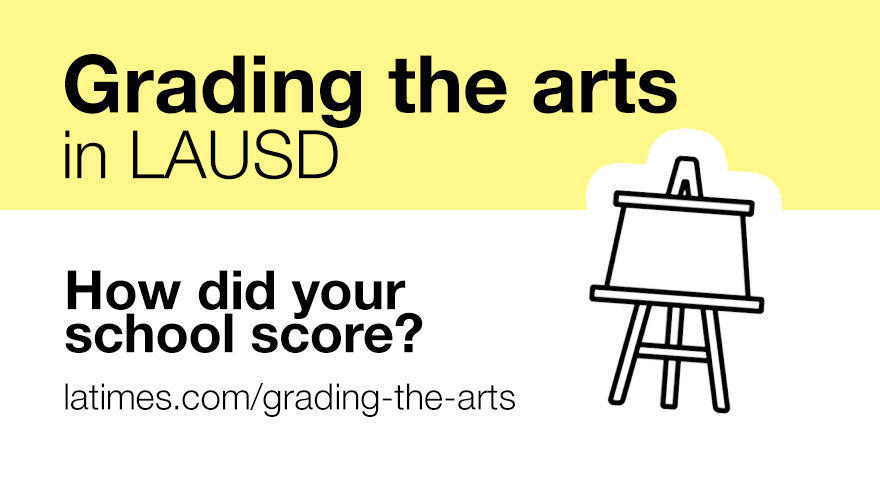 I have a few questions for people who are/have going/gone to art school?