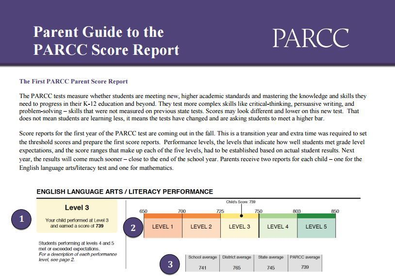 guide to score study pdf