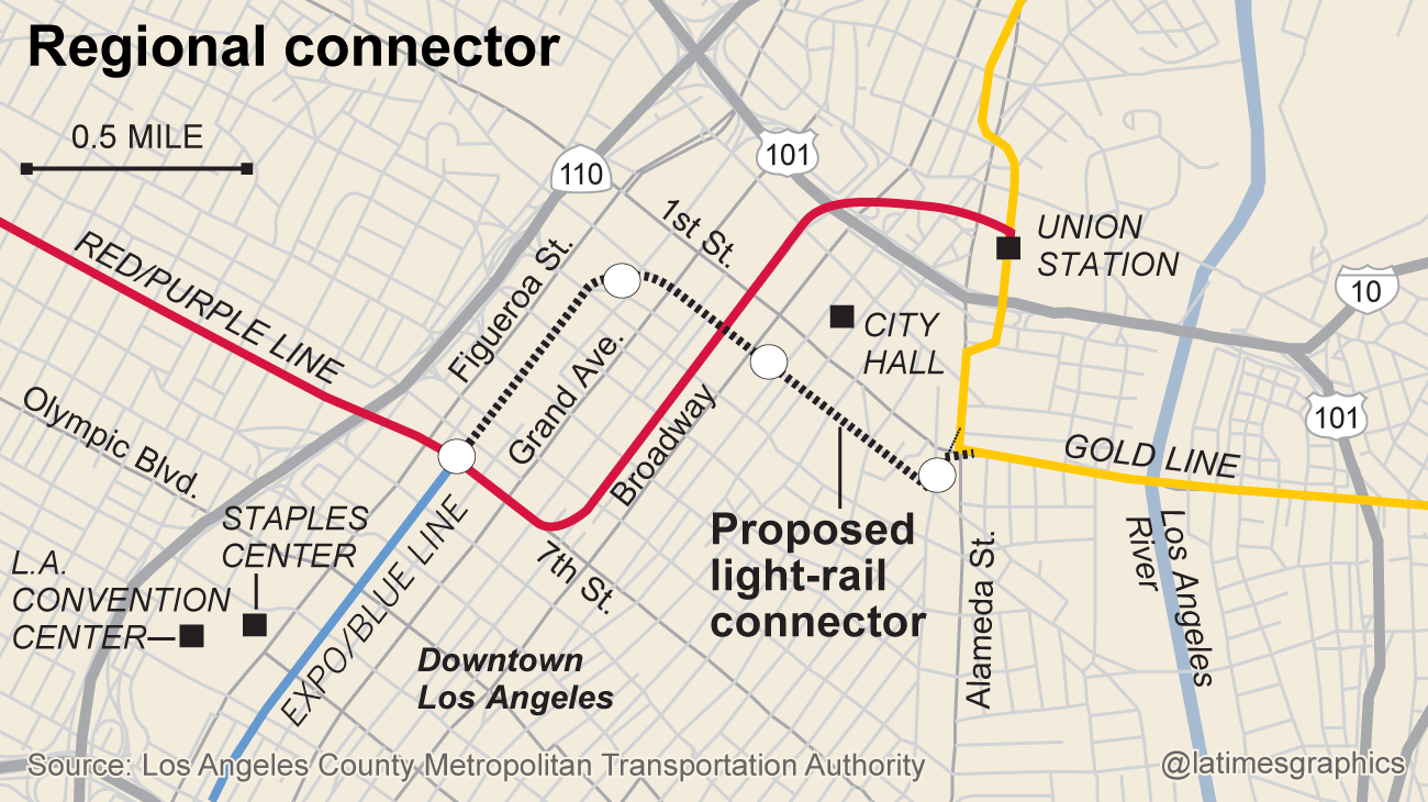 a seamless ride through downtown. what will los angeles transportation be like when the olympics