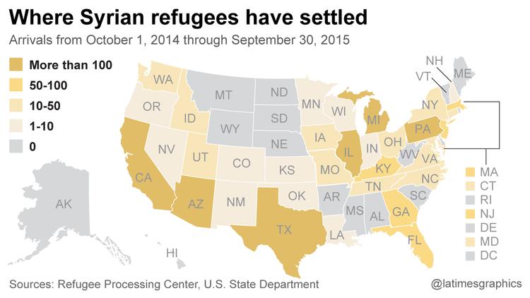 Where Syrian refugees have settled