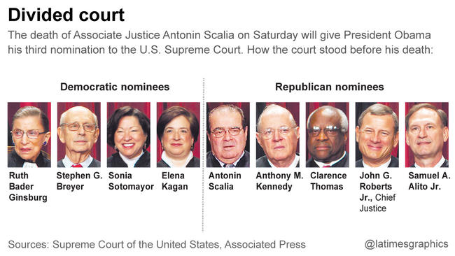 Image result for 2016 election and the supreme court