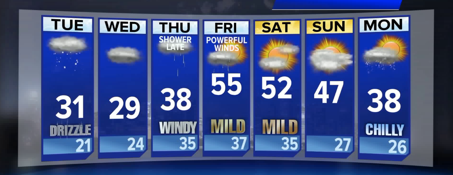 Tom Skilling's 7-day forecast - Chicago Tribune