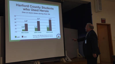 Harford County heroin work group meeting