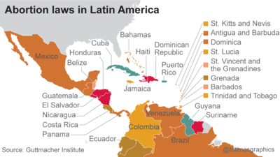 Abortion laws in Latin America