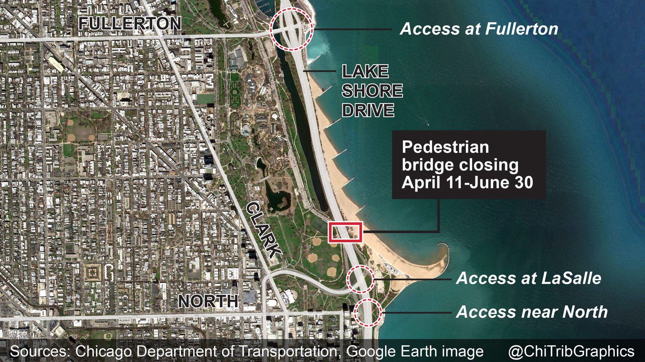 Heres How To Get To North Avenue Beach Without The Bridge Over - Chicago map north avenue beach