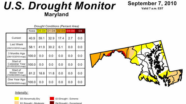 Third of Maryland now in drought Baltimore Sun