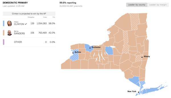 Map Sanders Won Most Counties In New York But Clinton Won Areas - Map of counties in new york