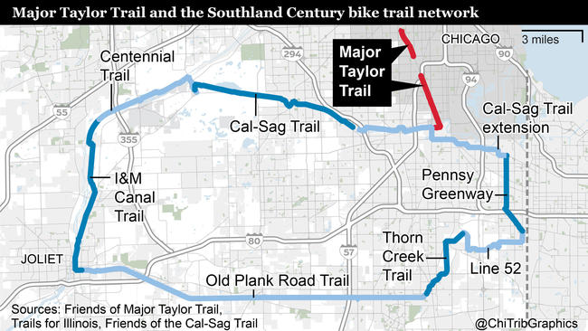 Why the Major Taylor isnt as wellknown or used as The 606