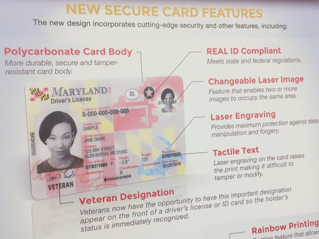 Cards Featured Flag Sun Baltimore Maryland - New Id News License Driver's On Newslocker