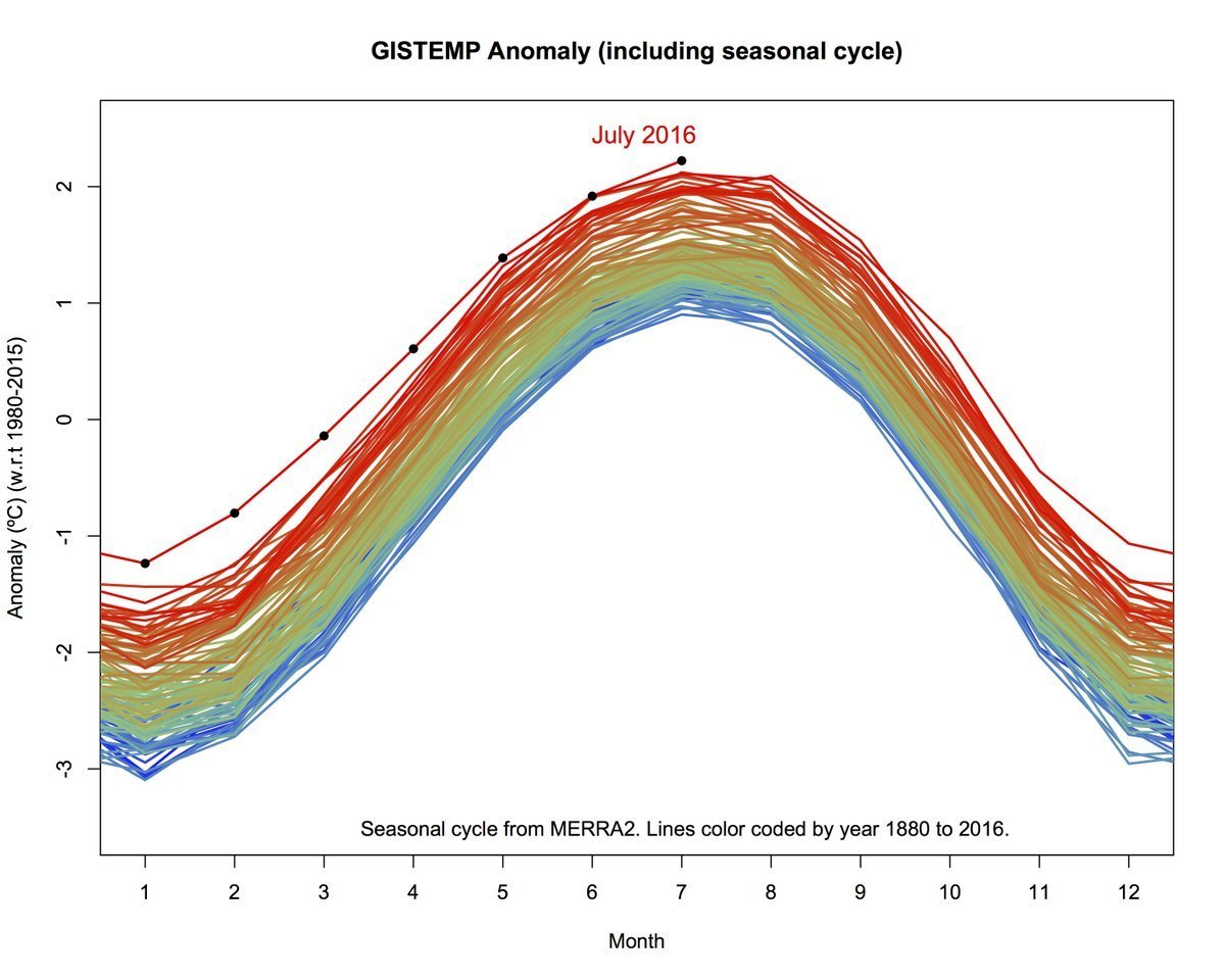 July was 'absolutely' Earth's hottest month ever recorded - Chicago Tribune