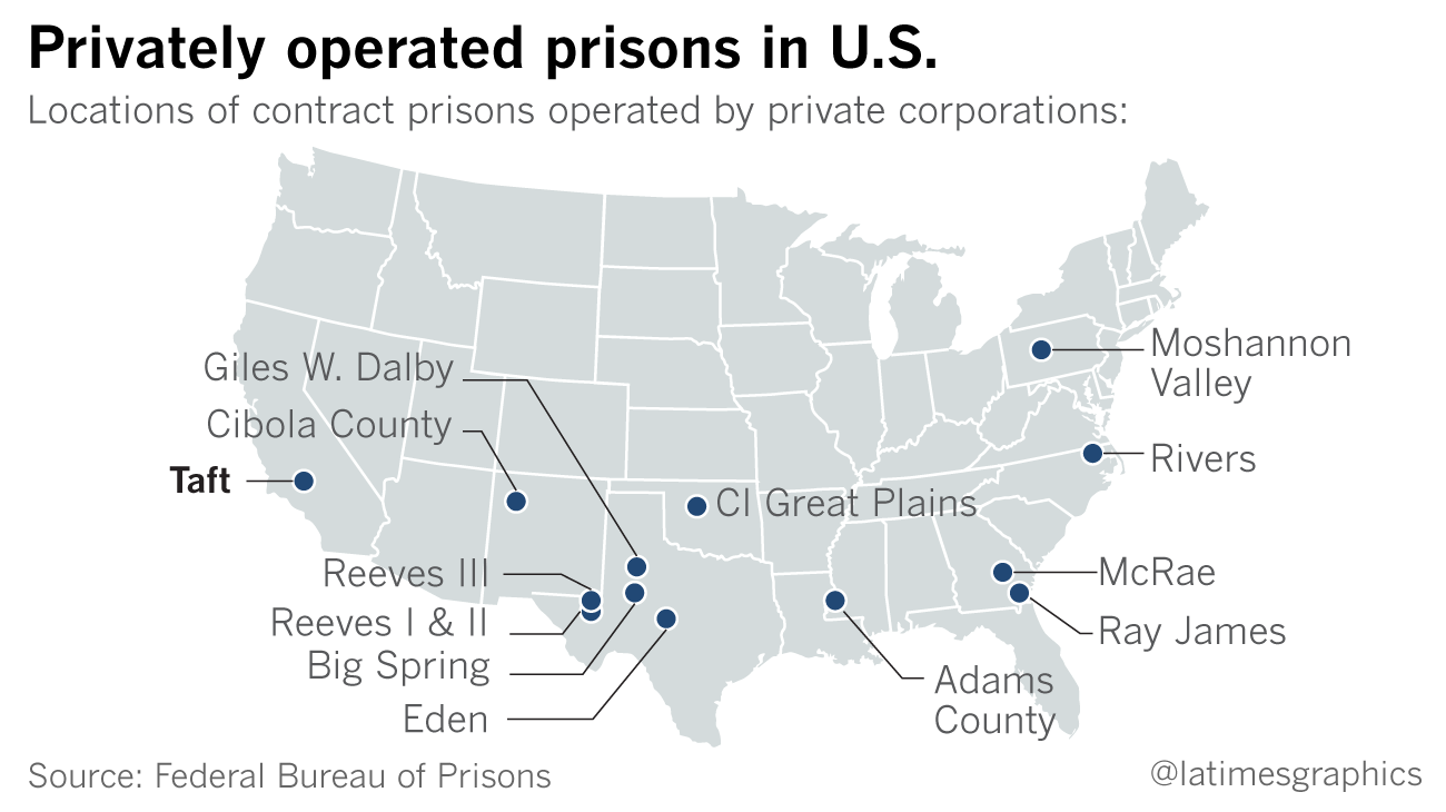 Justice Department will phase out private prisons LA Times