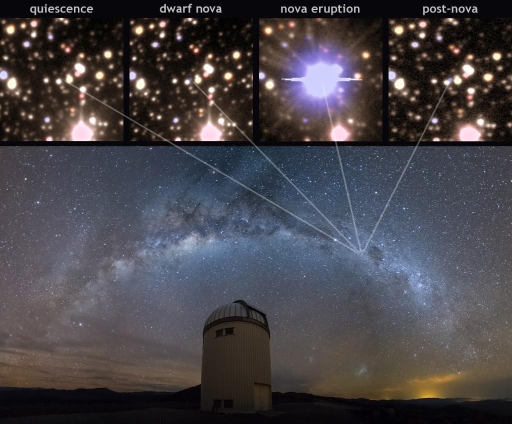http://www.trbimg.com/img-57b62231/turbine/la-sci-sn-white-dwarf-nova-20160817-snap