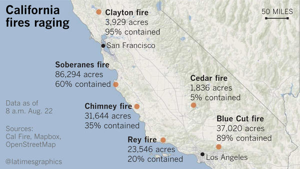 California Firefighters Contain Blue Cut Fire, Grapple With Other Blazes