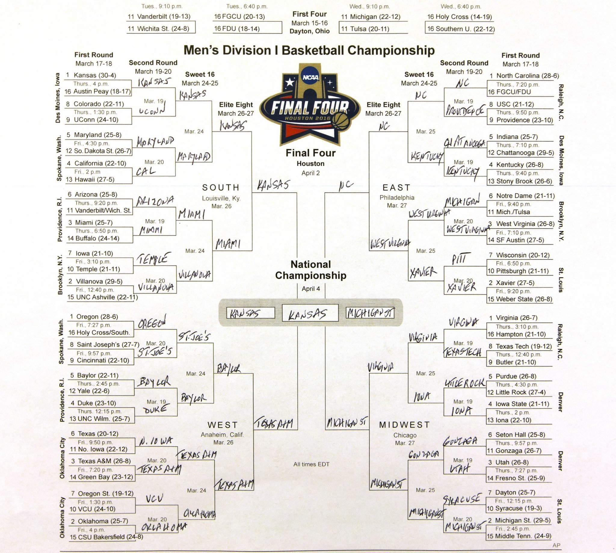 column who leaked the ncaa brackets maybe kim jong un the san diego union tribune