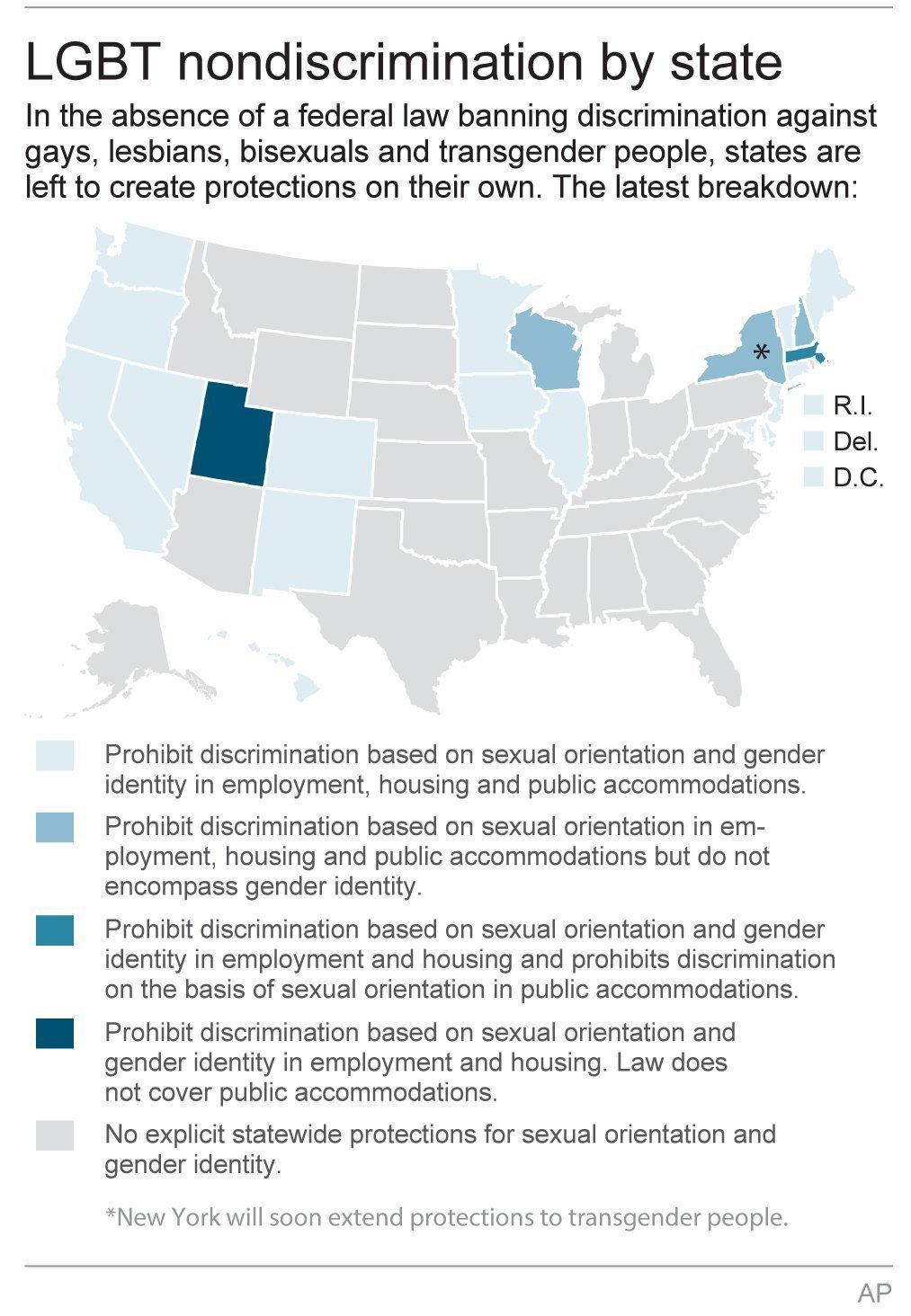 Employment discrimination based on sexual orientation