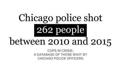 Database of people shot by Chicago Police