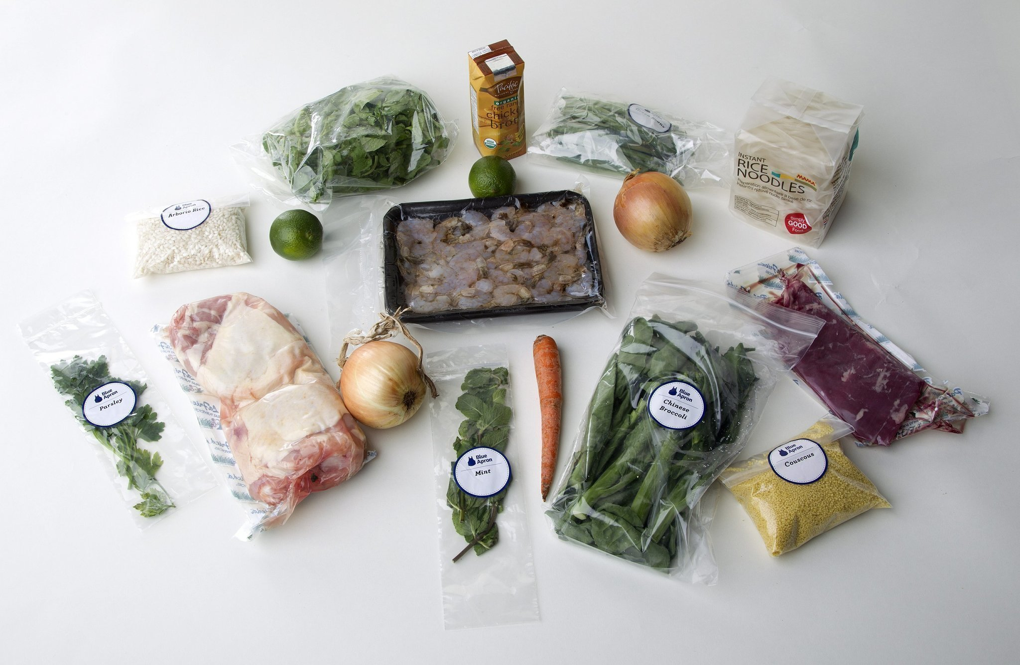 Blue apron target market